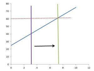 Monetary Disequilibrium 2