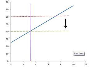 Monetary Disequilibrium 1