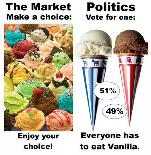 Democracy of the Market